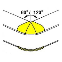 DLP Външен ъгъл 60-120о 35х80/35х105