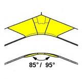 DLP Вътр.ъгъл 85-95о дълб. 35мм